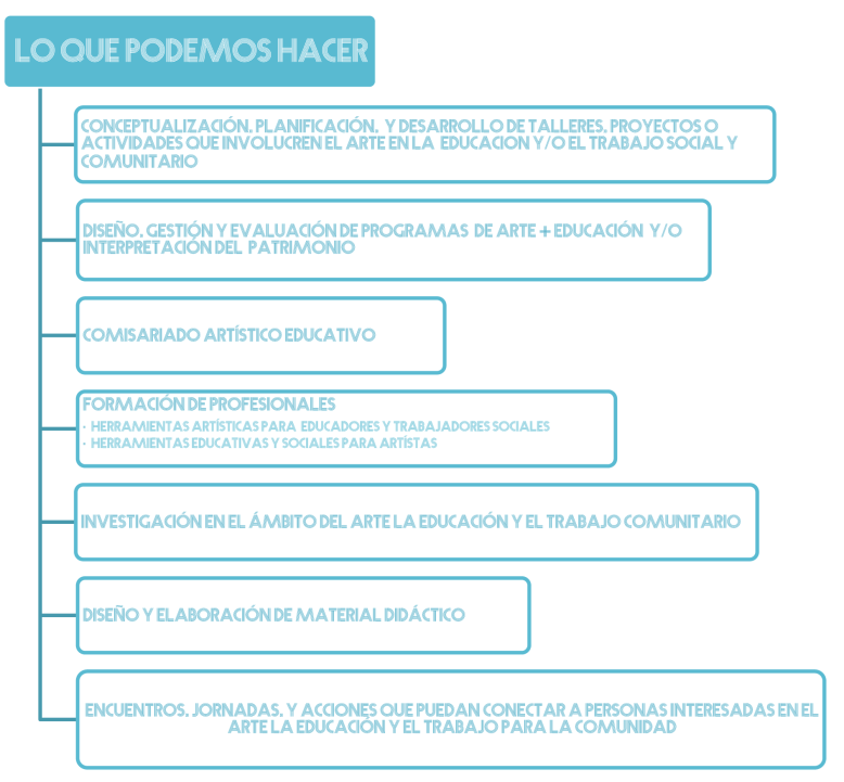 graficos-LOQUEPODEMOS